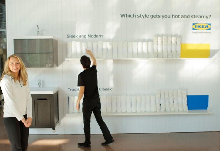 Question of Vanity<br>| IKEA |